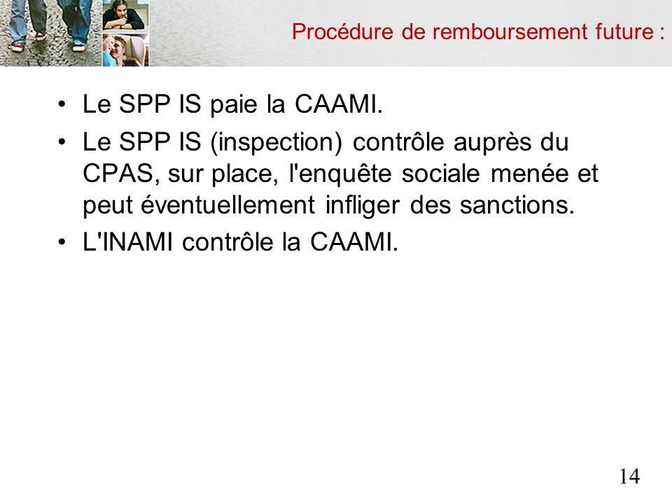 Procédure de remboursement future : Le SPP IS paie la CAAMI.