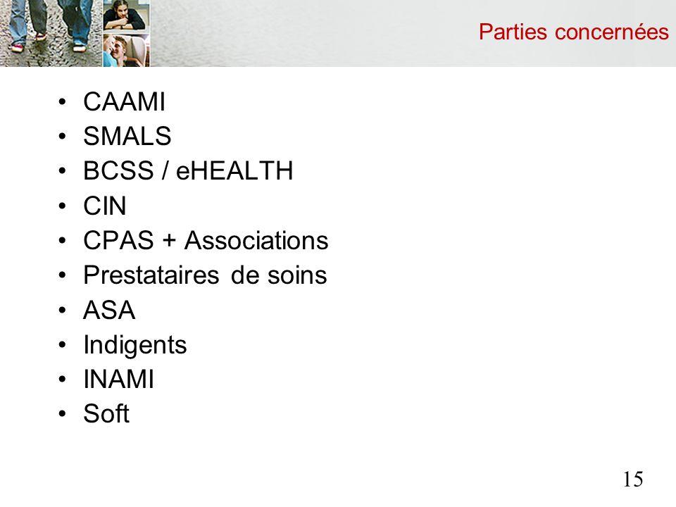 Parties concernées CAAMI SMALS BCSS / eHEALTH CIN CPAS + Associations Prestataires de soins ASA Indigents INAMI Soft 15