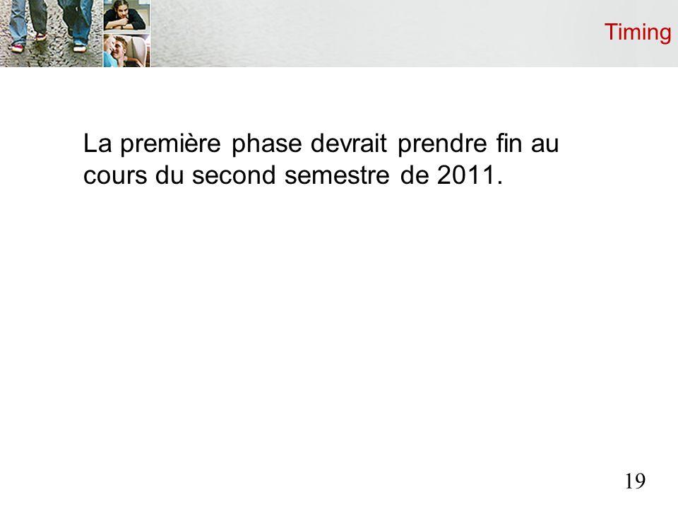 Timing La première phase devrait prendre fin au cours du second semestre de 2011. 19
