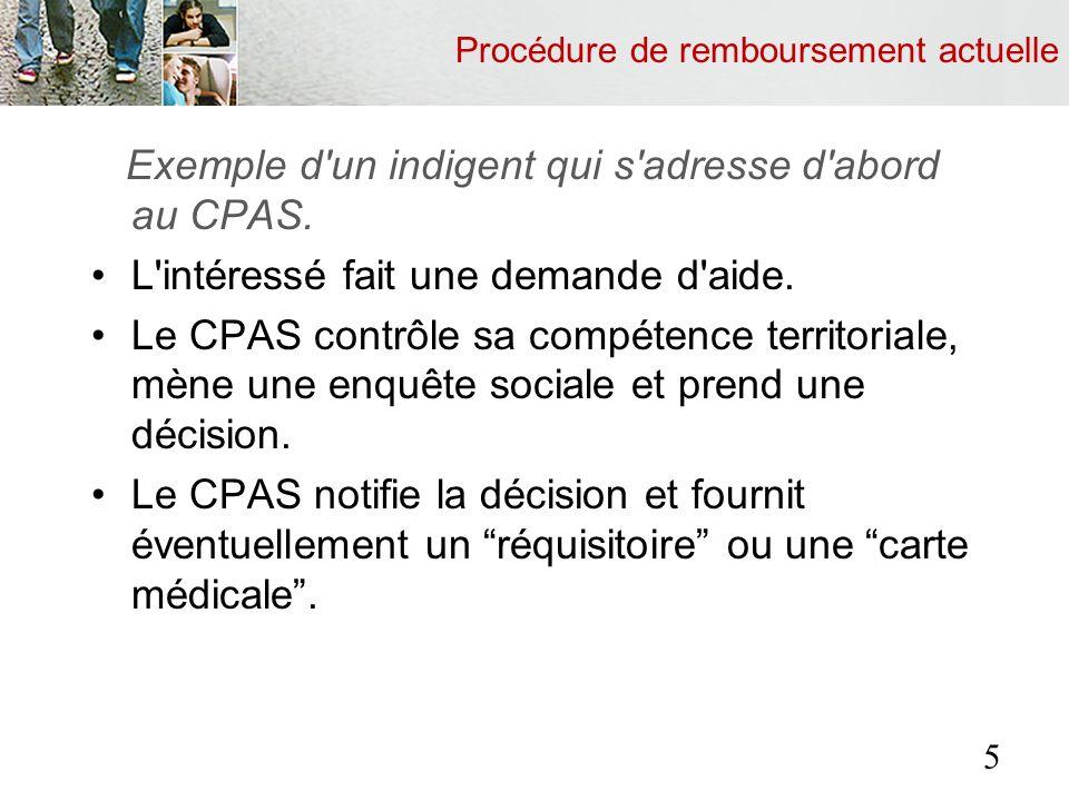 Procédure de remboursement actuelle Exemple d un indigent qui s adresse d abord au CPAS.