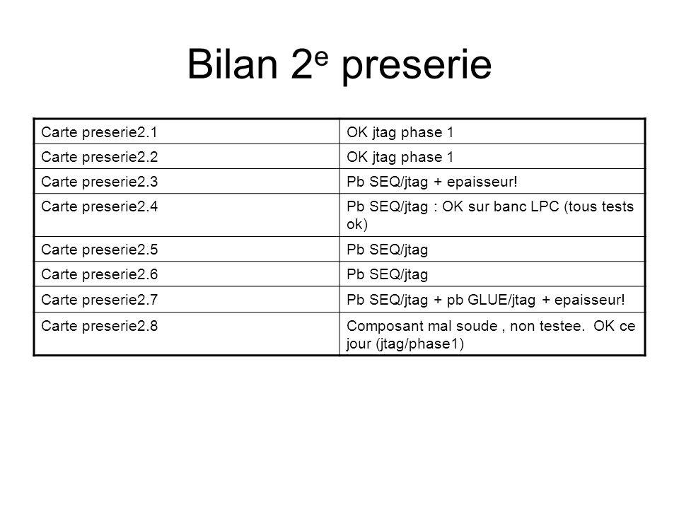 Bilan 2 e preserie Carte preserie2.1OK jtag phase 1 Carte preserie2.2OK jtag phase 1 Carte preserie2.3Pb SEQ/jtag + epaisseur! Carte preserie2.4Pb SEQ