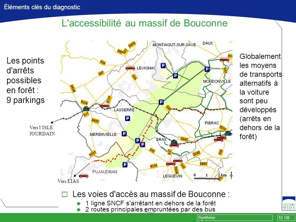 12 /38 Synthèse Éléments clés du diagnostic L'accessibilité au massif de Bouconne Les voies d'accès au massif de Bouconne : 1 ligne SNCF s'arrêtant en