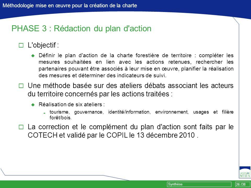 26 /38 Synthèse PHASE 3 : Rédaction du plan d'action Méthodologie mise en œuvre pour la création de la charte L'objectif : Définir le plan d'action de