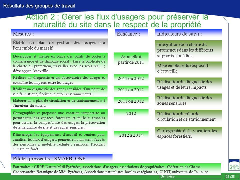 28 /38 Synthèse Résultats des groupes de travail Mesures : Développer et mettre en place des outils de porter à connaissance et de dialogue social : f