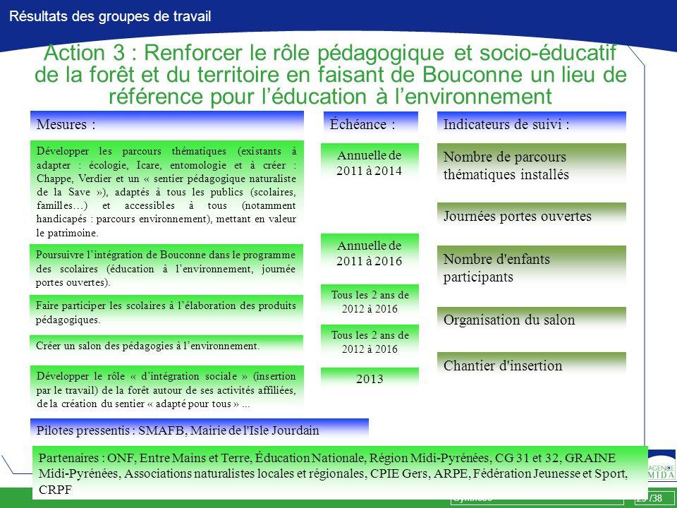 29 /38 Synthèse Résultats des groupes de travail Mesures : Développer les parcours thématiques (existants à adapter : écologie, Icare, entomologie et