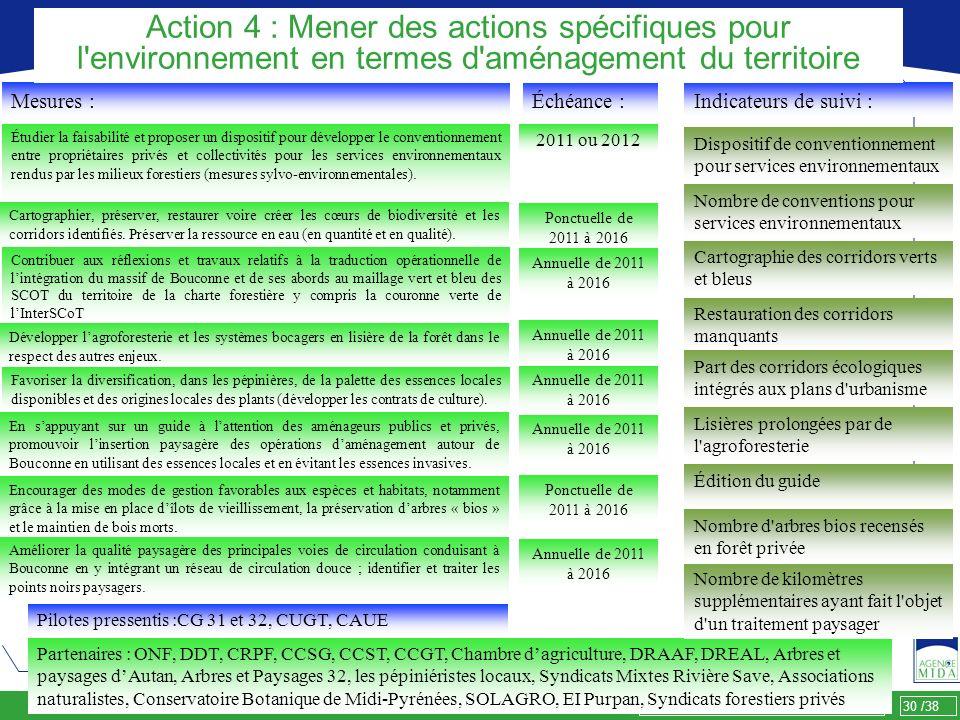 30 /38 Synthèse Mesures : Étudier la faisabilité et proposer un dispositif pour développer le conventionnement entre propriétaires privés et collectiv