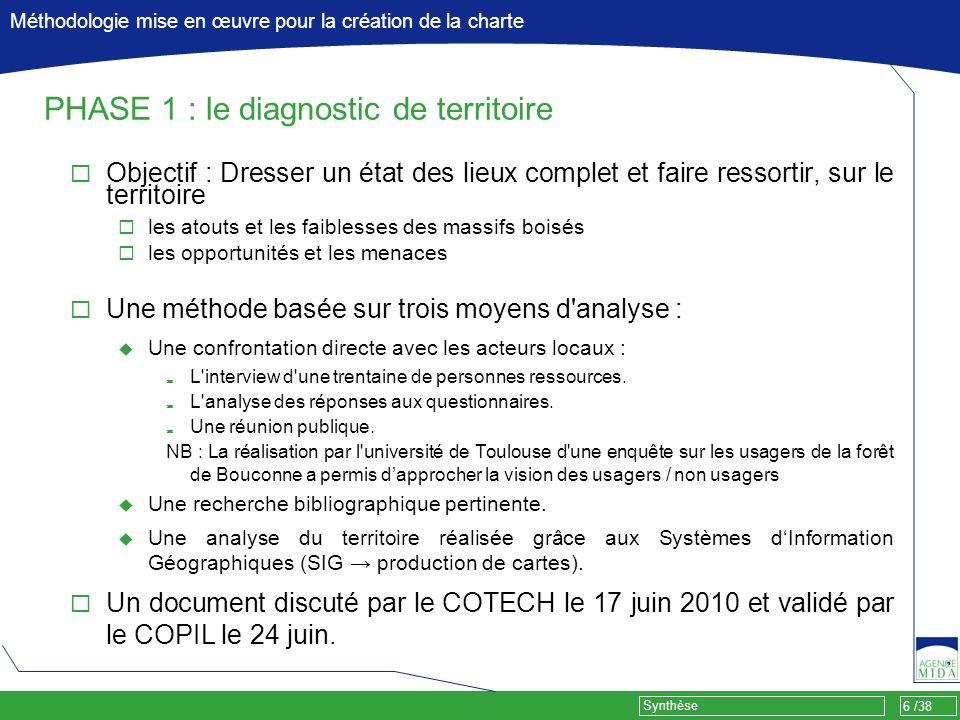 37 /38 Synthèse Résultats des groupes de travail Mesures : Développer la certification de la gestion forestière durable.