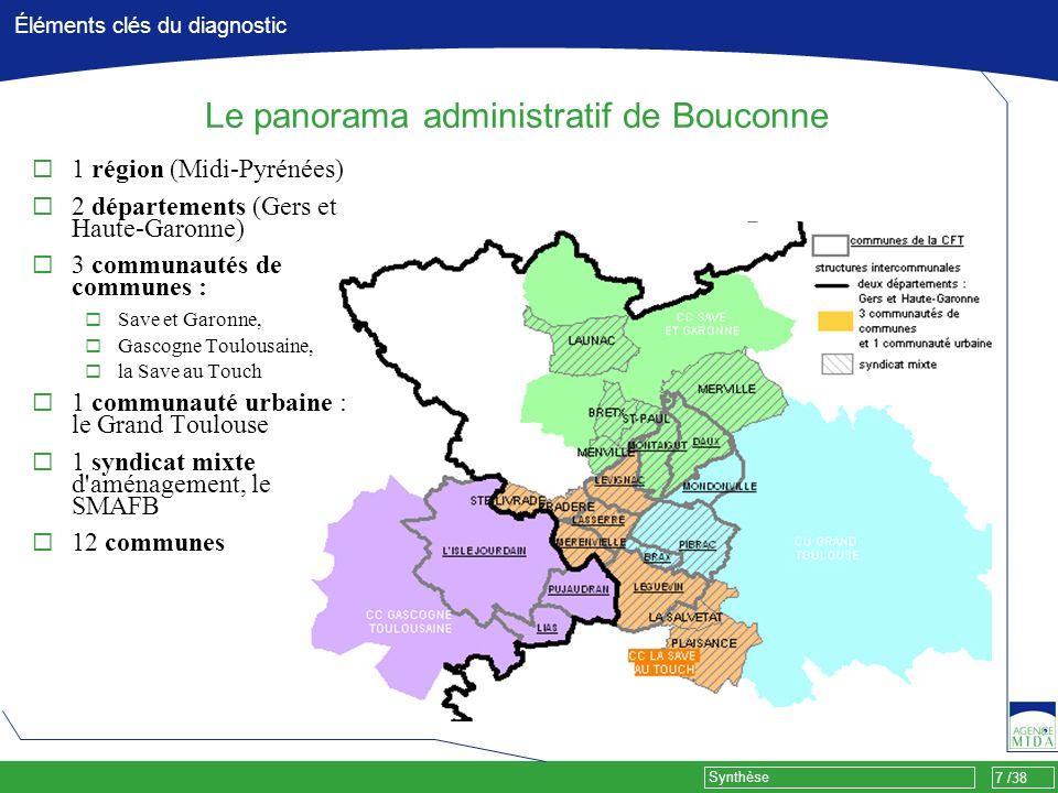7 /38 Synthèse Éléments clés du diagnostic Le panorama administratif de Bouconne 1 région (Midi-Pyrénées) 2 départements (Gers et Haute-Garonne) 3 com