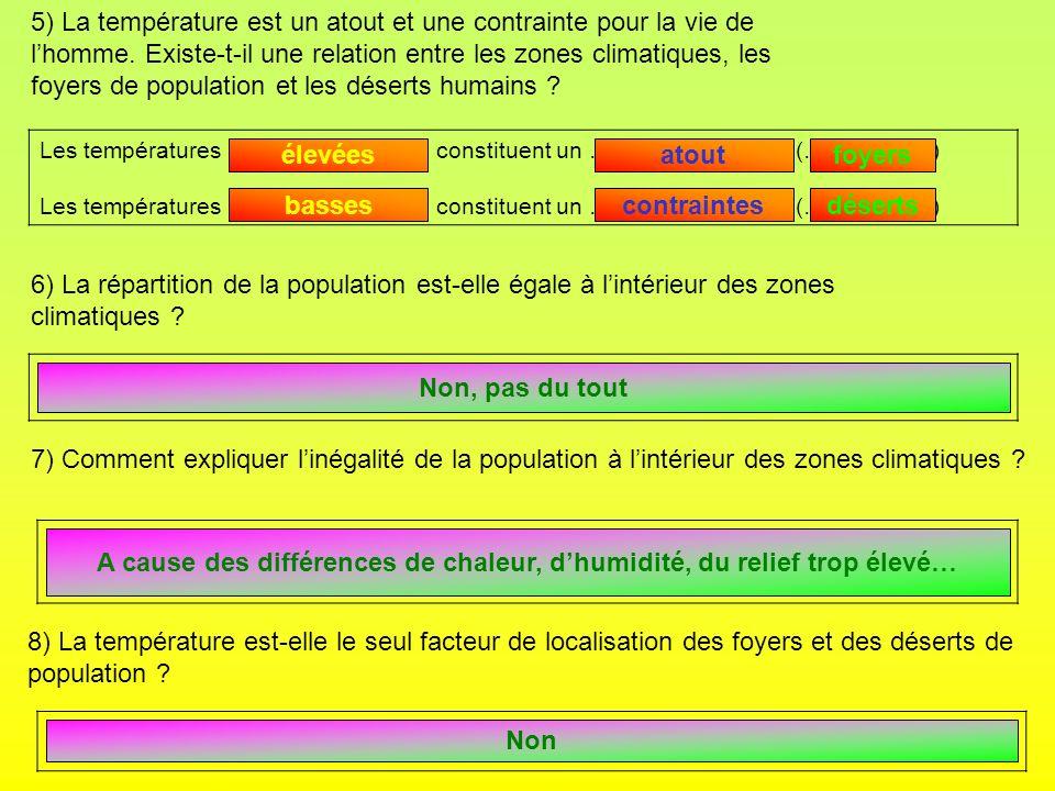 5) La température est un atout et une contrainte pour la vie de lhomme. Existe-t-il une relation entre les zones climatiques, les foyers de population