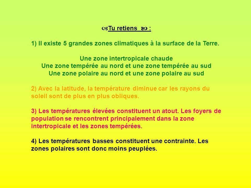 Tu retiens : 1) Il existe 5 grandes zones climatiques à la surface de la Terre. Une zone intertropicale chaude Une zone tempérée au nord et une zone t