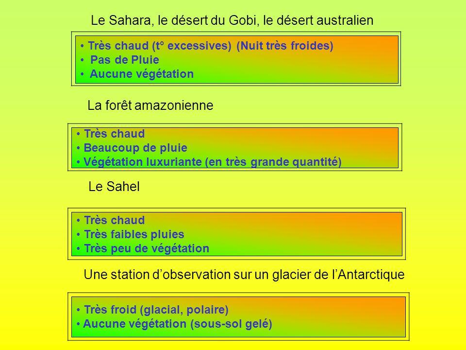 Le Sahara, le désert du Gobi, le désert australien La forêt amazonienne Le Sahel Une station dobservation sur un glacier de lAntarctique Très chaud (t