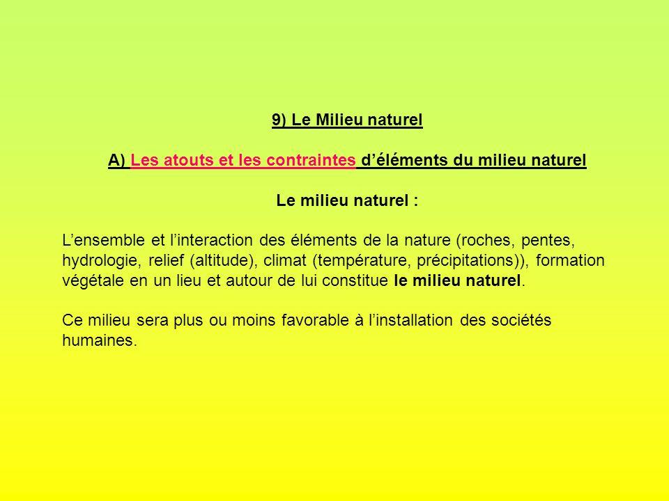 9) Le Milieu naturel A) Les atouts et les contraintes déléments du milieu naturel Le milieu naturel : Lensemble et linteraction des éléments de la nat