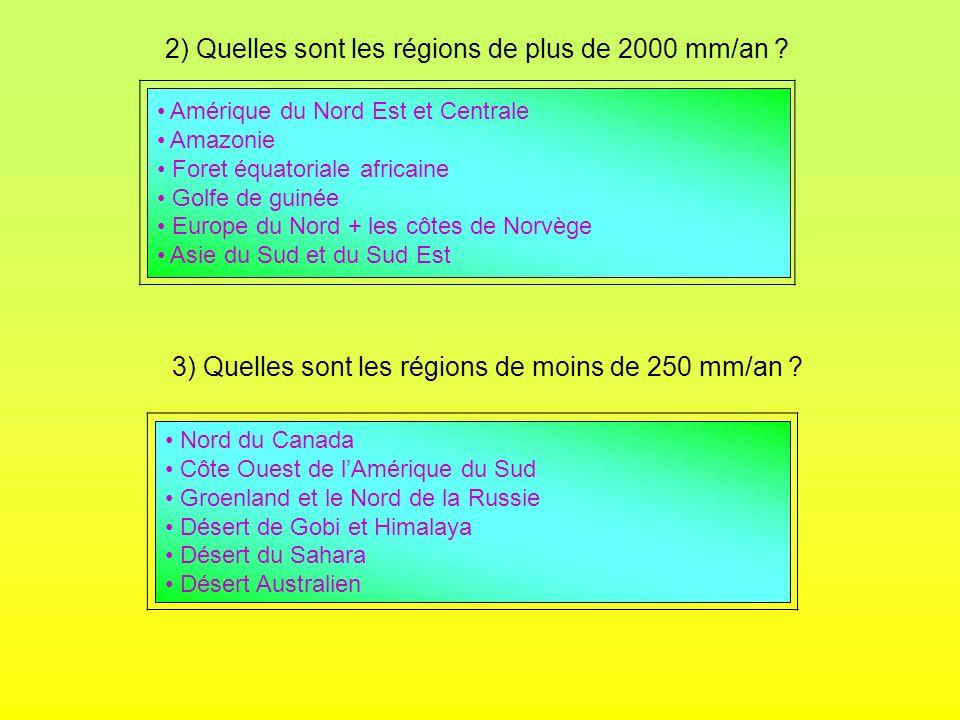 2) Quelles sont les régions de plus de 2000 mm/an ? 3) Quelles sont les régions de moins de 250 mm/an ? Amérique du Nord Est et Centrale Amazonie Fore