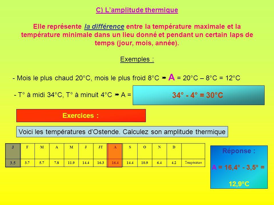 C) Lamplitude thermique Elle représente la différence entre la température maximale et la température minimale dans un lieu donné et pendant un certai