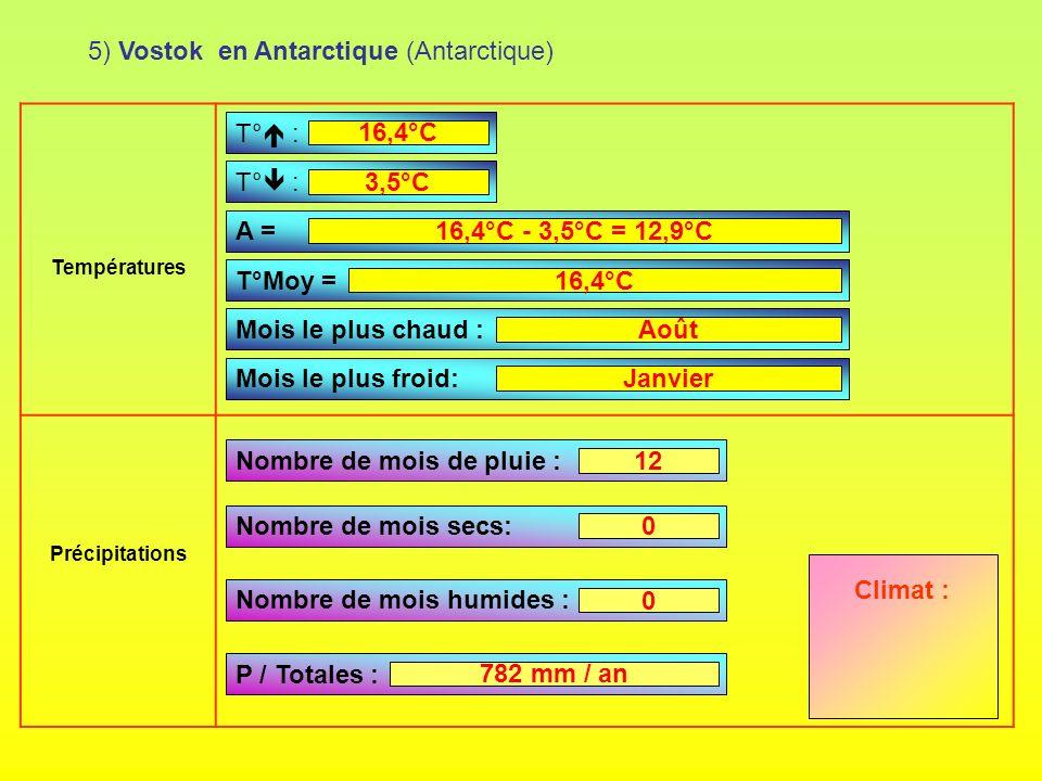 5) Vostok en Antarctique (Antarctique) Températures Précipitations T° : A = T°Moy = Mois le plus chaud : Mois le plus froid: Nombre de mois de pluie :