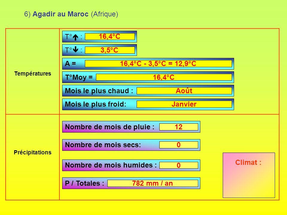 6) Agadir au Maroc (Afrique) Températures Précipitations T° : A = T°Moy = Mois le plus chaud : Mois le plus froid: Nombre de mois de pluie : Nombre de