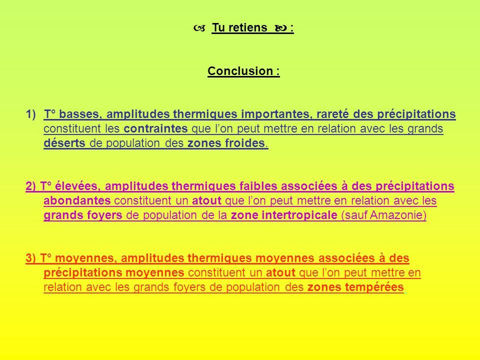 Tu retiens : Conclusion : 1)T° basses, amplitudes thermiques importantes, rareté des précipitations constituent les contraintes que lon peut mettre en