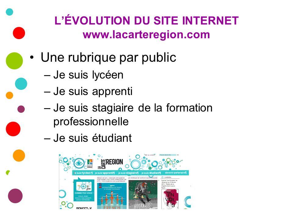 LÉVOLUTION DU SITE INTERNET www.lacarteregion.com Une rubrique par public –Je suis lycéen –Je suis apprenti –Je suis stagiaire de la formation professionnelle –Je suis étudiant