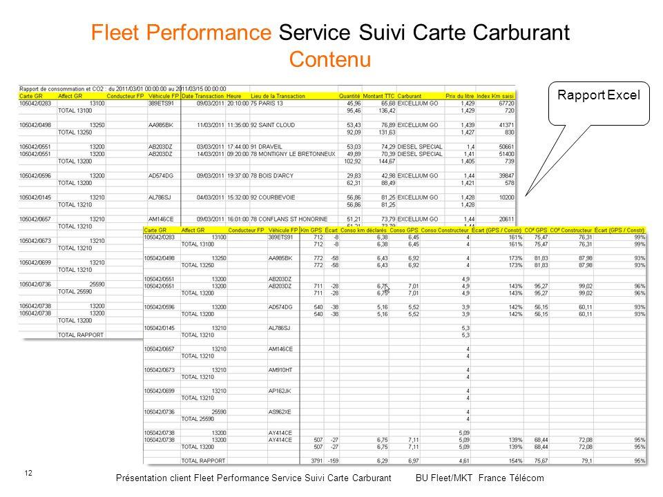 12 Fleet Performance Service Suivi Carte Carburant Contenu Rapport Excel Présentation client Fleet Performance Service Suivi Carte Carburant BU Fleet/