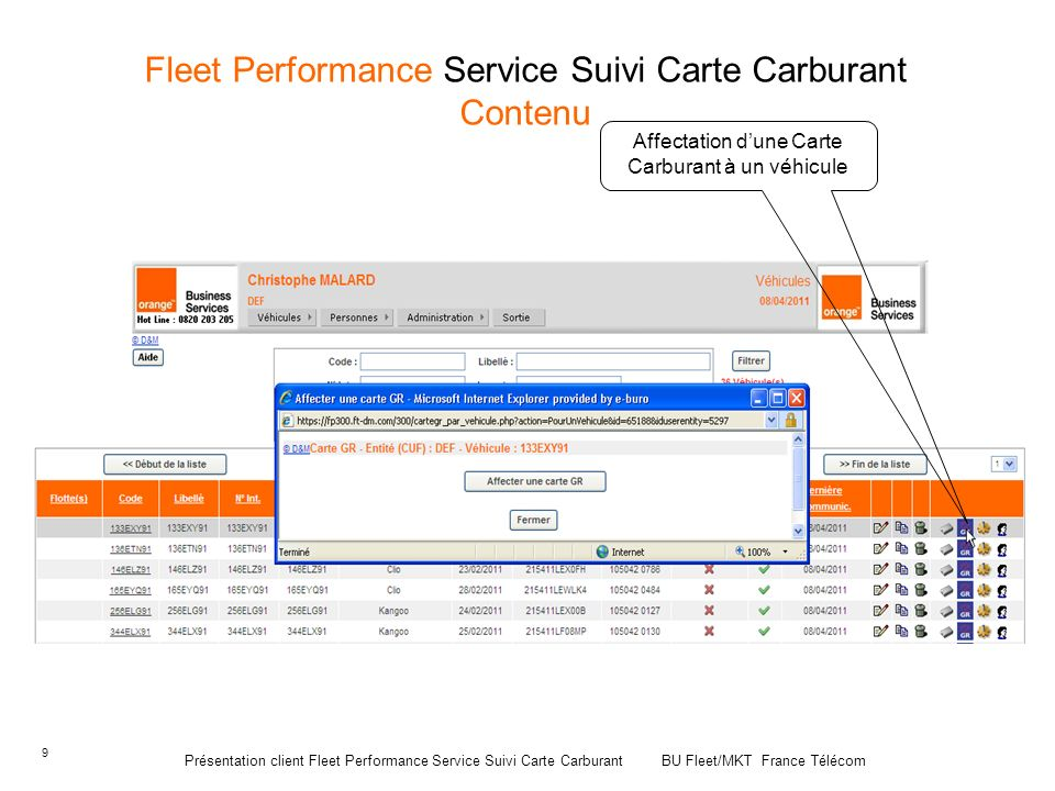 9 Fleet Performance Service Suivi Carte Carburant Contenu Affectation dune Carte Carburant à un véhicule Présentation client Fleet Performance Service