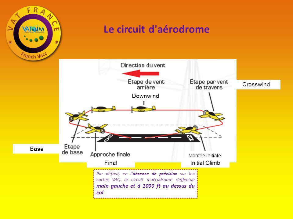 Le circuit d aérodrome Par défaut, en l absence de précision sur les cartes VAC, le circuit d aérodrome s effectue main gauche et à 1000 ft au dessus du sol.