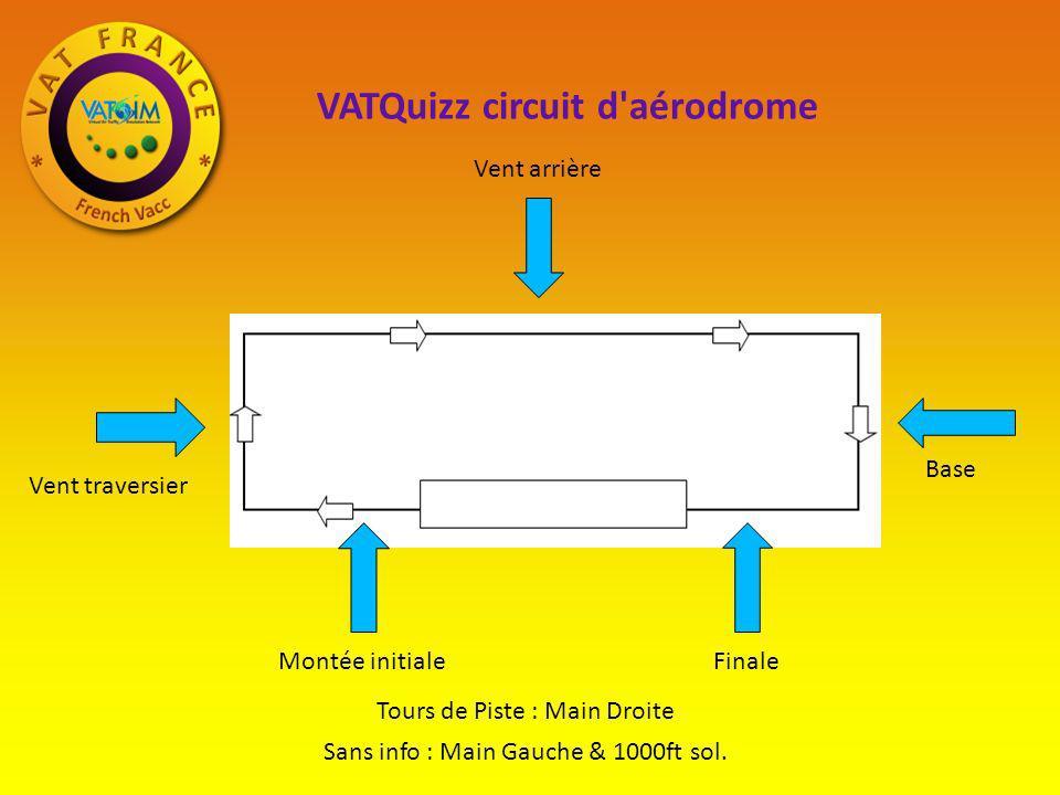 VATQuizz circuit d'aérodrome Montée initiale Vent traversier Vent arrière Base Finale Tours de Piste : Main Droite Sans info : Main Gauche & 1000ft so
