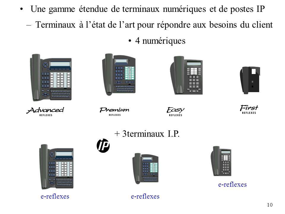 10 Une gamme étendue de terminaux numériques et de postes IP –Terminaux à létat de lart pour répondre aux besoins du client 4 numériques e-reflexes +