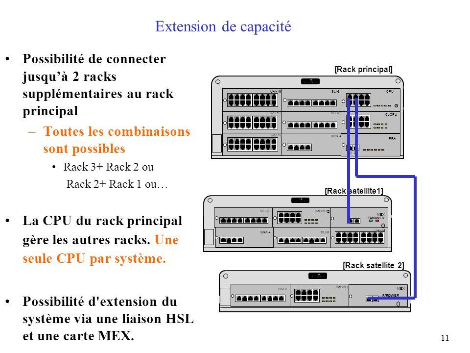 11 Extension de capacité Possibilité de connecter jusquà 2 racks supplémentaires au rack principal –Toutes les combinaisons sont possibles Rack 3+ Rac