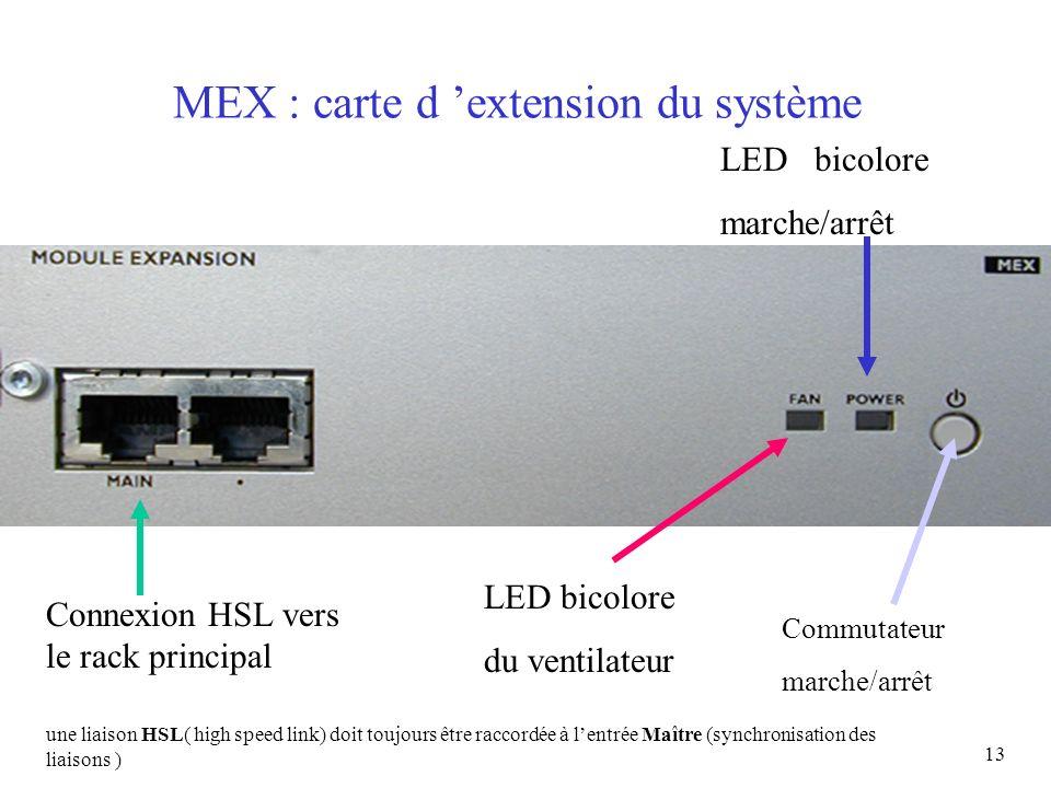 13 MEX : carte d extension du système Commutateur marche/arrêt LED bicolore marche/arrêt LED bicolore du ventilateur Connexion HSL vers le rack princi