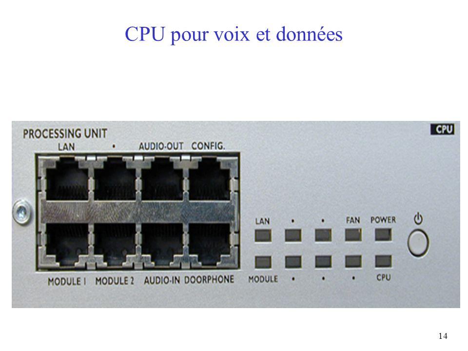14 CPU pour voix et données