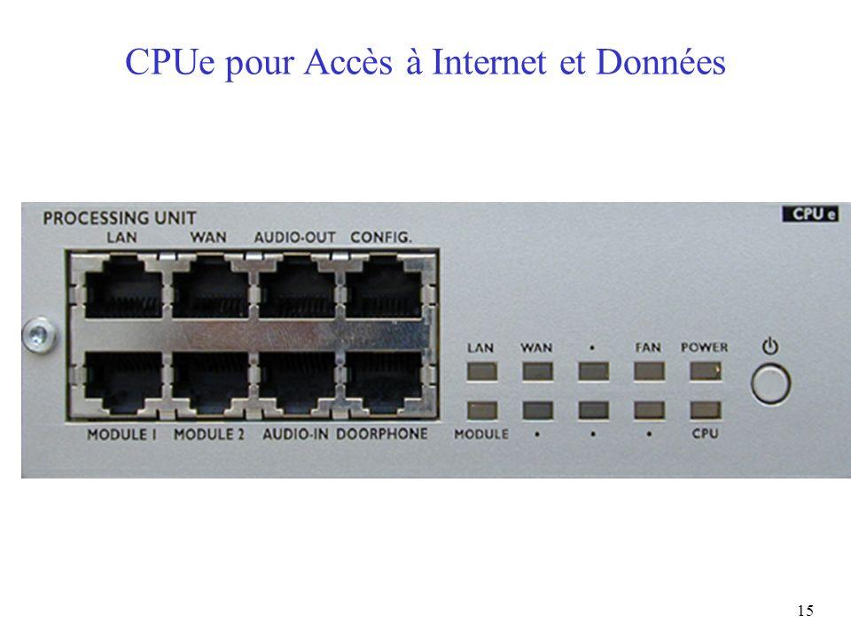 15 CPUe pour Accès à Internet et Données