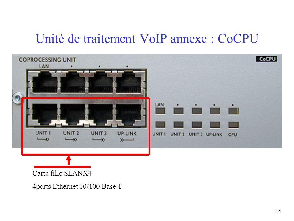 16 Unité de traitement VoIP annexe : CoCPU Carte fille SLANX4 4ports Ethernet 10/100 Base T