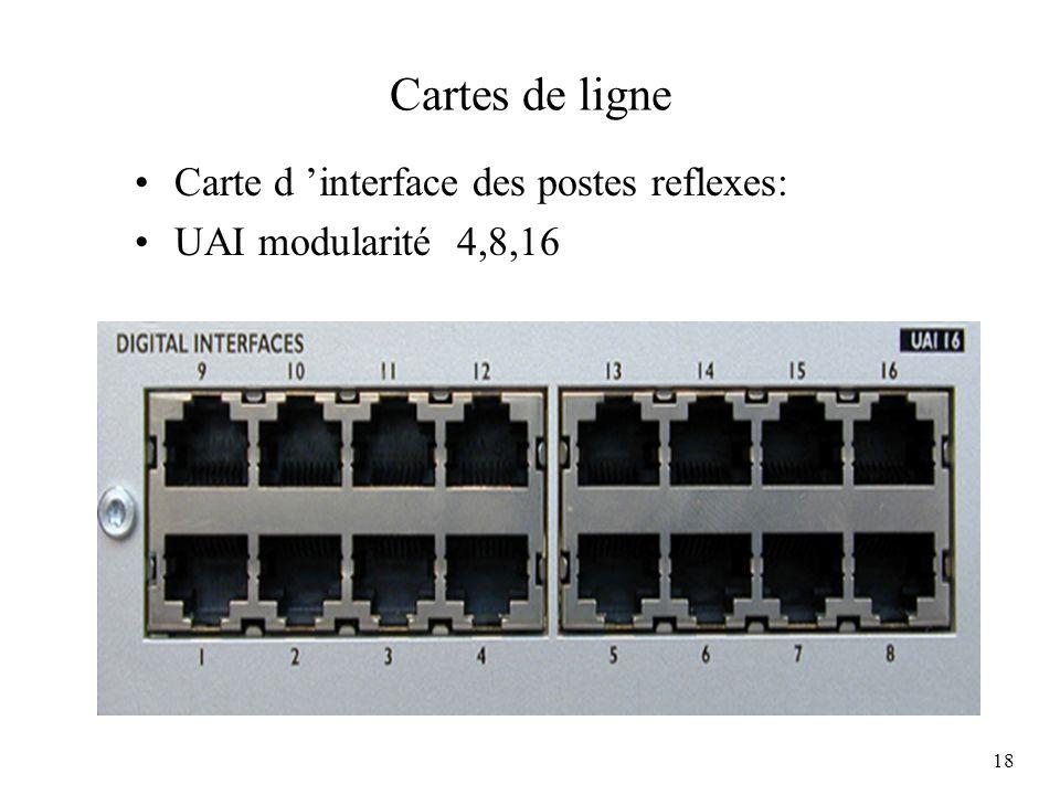 18 Cartes de ligne Carte d interface des postes reflexes: UAI modularité 4,8,16