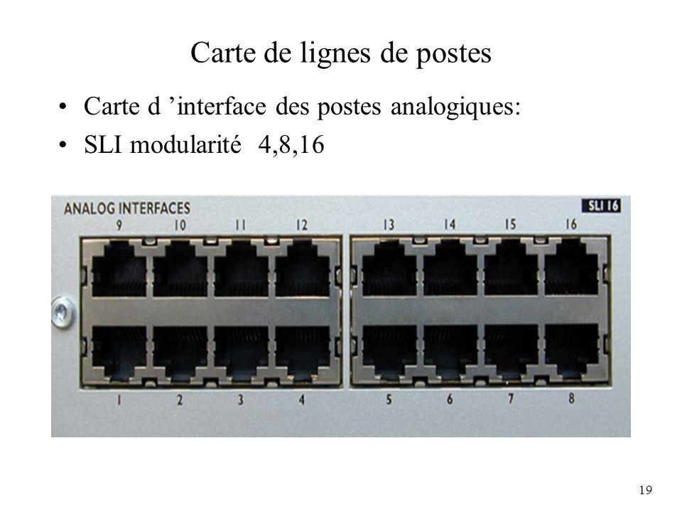 19 Carte de lignes de postes Carte d interface des postes analogiques: SLI modularité 4,8,16