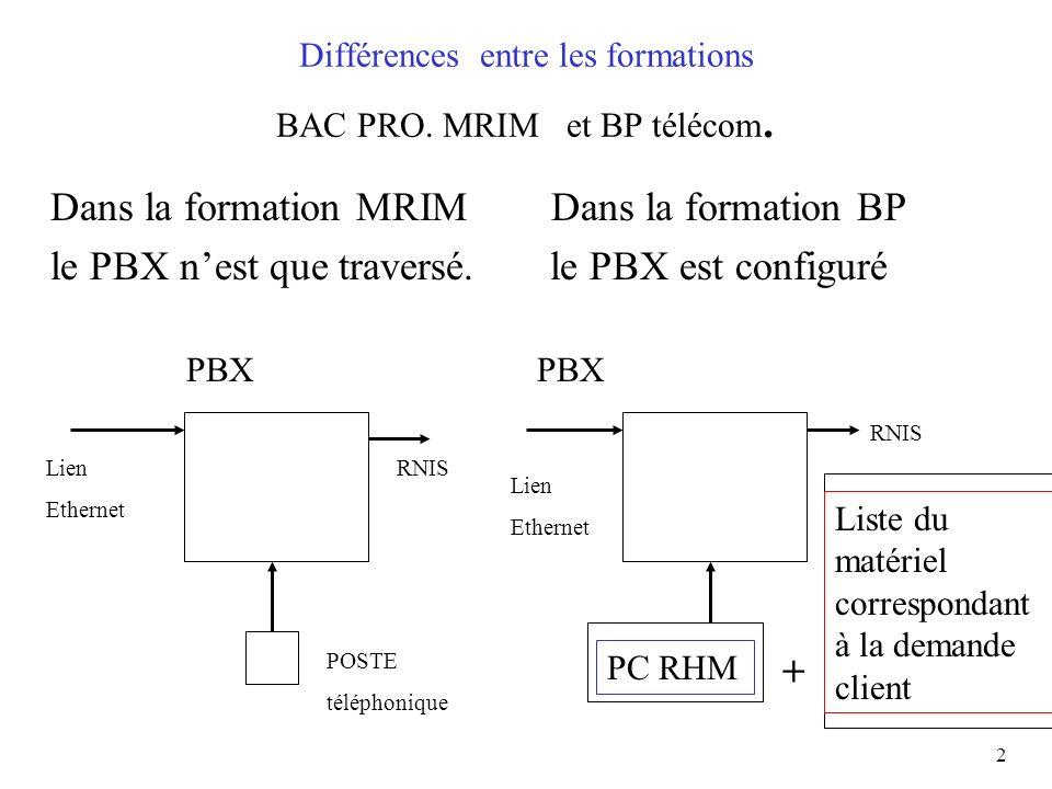 2 Différences entre les formations BAC PRO. MRIM et BP télécom. Dans la formation MRIM Dans la formation BP le PBX nest que traversé. le PBX est confi