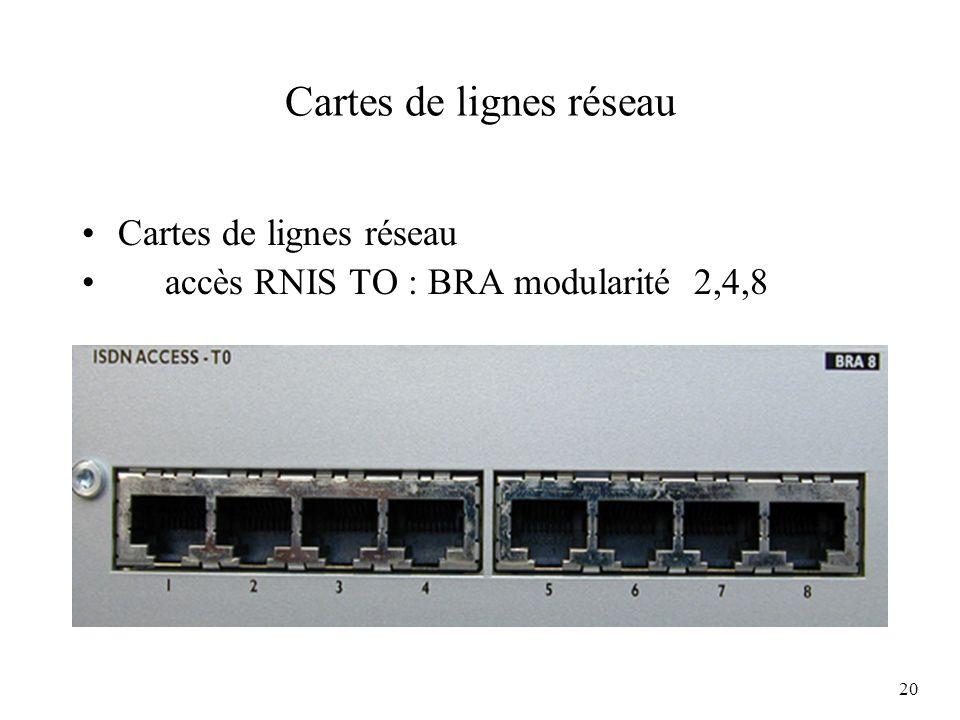 20 Cartes de lignes réseau accès RNIS TO : BRA modularité 2,4,8