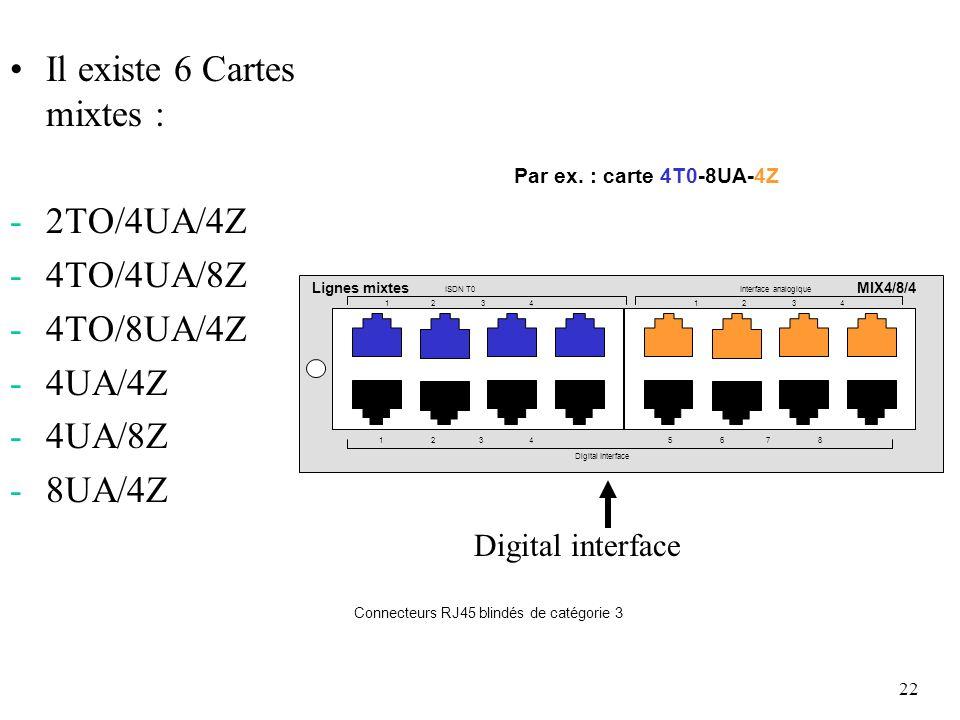 22 Il existe 6 Cartes mixtes : -2TO/4UA/4Z -4TO/4UA/8Z -4TO/8UA/4Z -4UA/4Z -4UA/8Z -8UA/4Z Par ex. : carte 4T0-8UA-4Z Connecteurs RJ45 blindés de caté