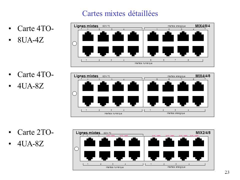 23 Cartes mixtes détaillées Carte 4TO- 8UA-4Z Carte 4TO- 4UA-8Z Carte 2TO- 4UA-8Z Lignes mixtes 1 2 3 4 5 6 7 8 1 2 3 4 Interface numérique Interface