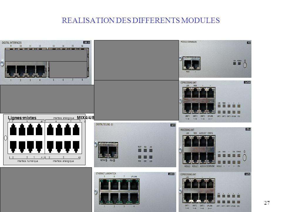 27 REALISATION DES DIFFERENTS MODULES Lignes mixtes 1 2 3 4 5 6 7 8 Interface numérique Interface analogique MIX4/4/8 ISDN T0 Interface analogique