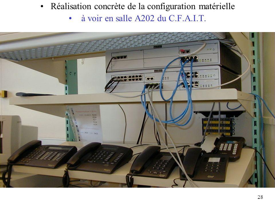 28 Réalisation concrète de la configuration matérielle à voir en salle A202 du C.F.A.I.T.