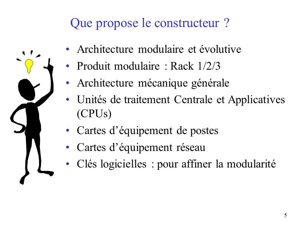 5 Que propose le constructeur ? Architecture modulaire et évolutive Produit modulaire : Rack 1/2/3 Architecture mécanique générale Unités de traitemen