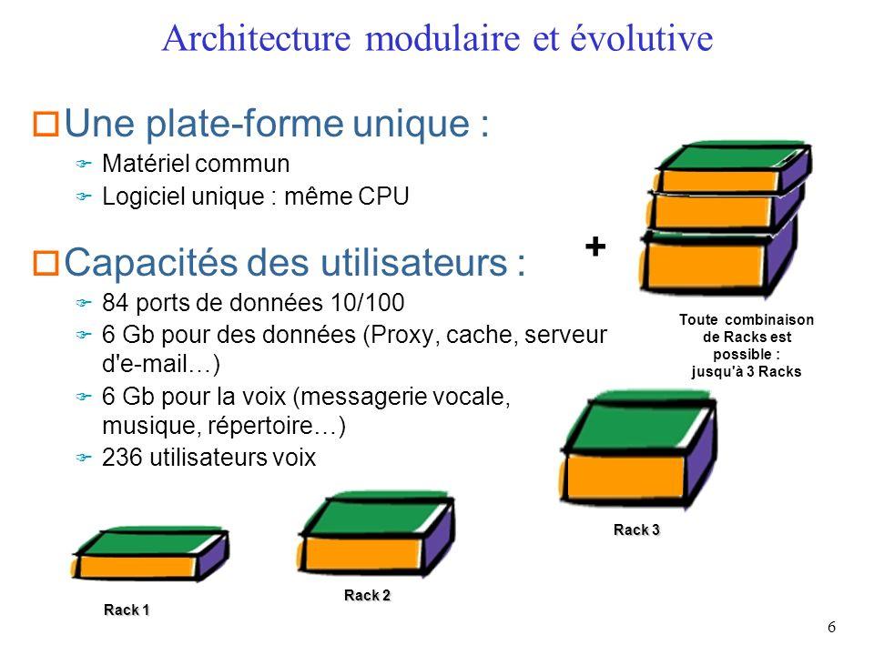 6 Architecture modulaire et évolutive Une plate-forme unique : Matériel commun Logiciel unique : même CPU Capacités des utilisateurs : 84 ports de don