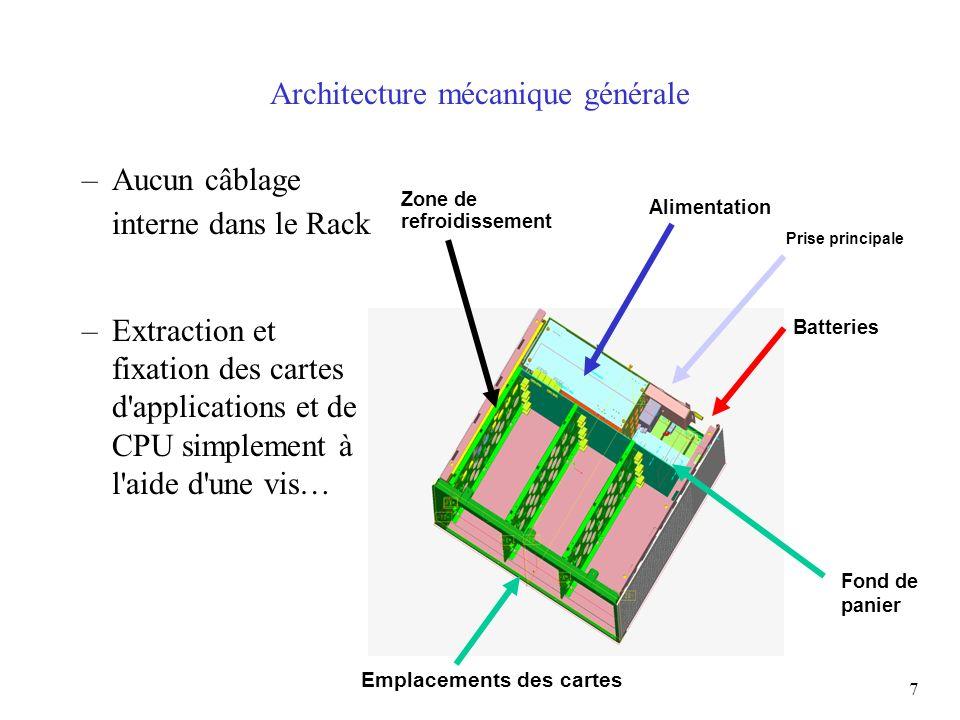 7 Architecture mécanique générale –Aucun câblage interne dans le Rack –Extraction et fixation des cartes d'applications et de CPU simplement à l'aide