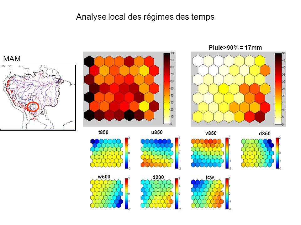 MAM Pluie>90% = 17mm t850u850 v850 d850 w500 d200tcw Analyse local des régimes des temps