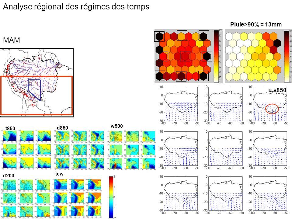 MAM Pluie>90% = 13mm u,v850 t850 d850 w500 d200 tcw Analyse régional des régimes des temps