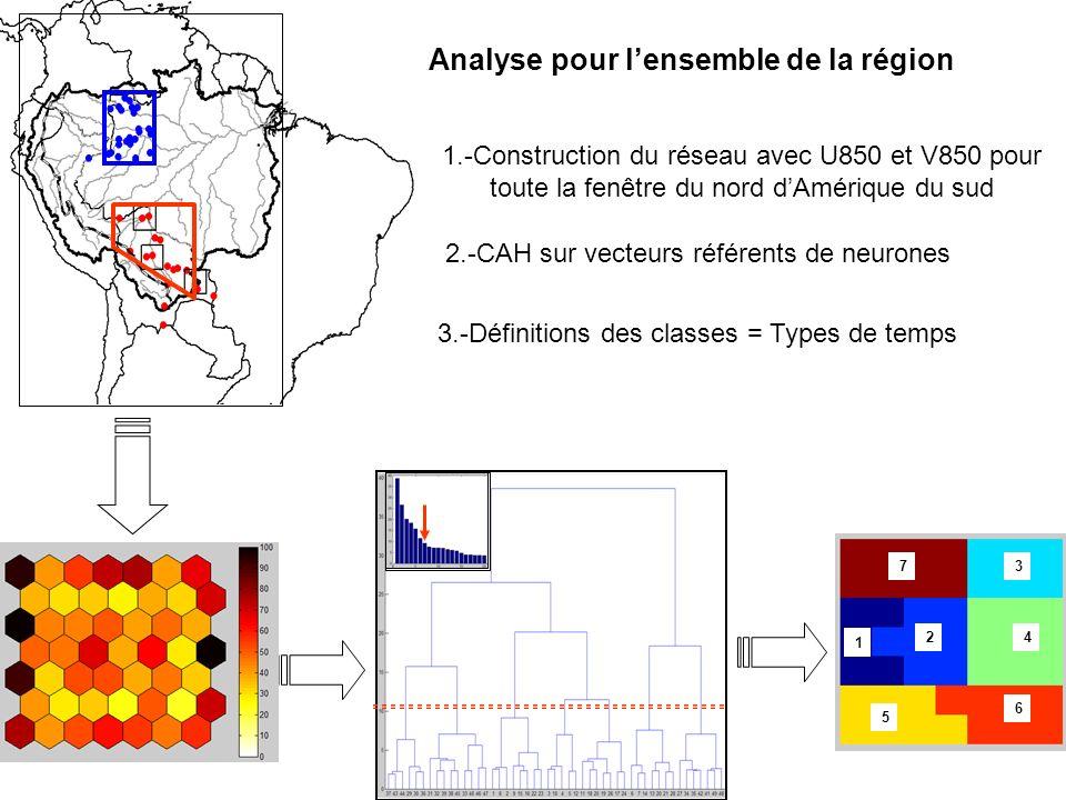2 3 4 5 6 7 1 1.-Construction du réseau avec U850 et V850 pour toute la fenêtre du nord dAmérique du sud 2.-CAH sur vecteurs référents de neurones 3.-
