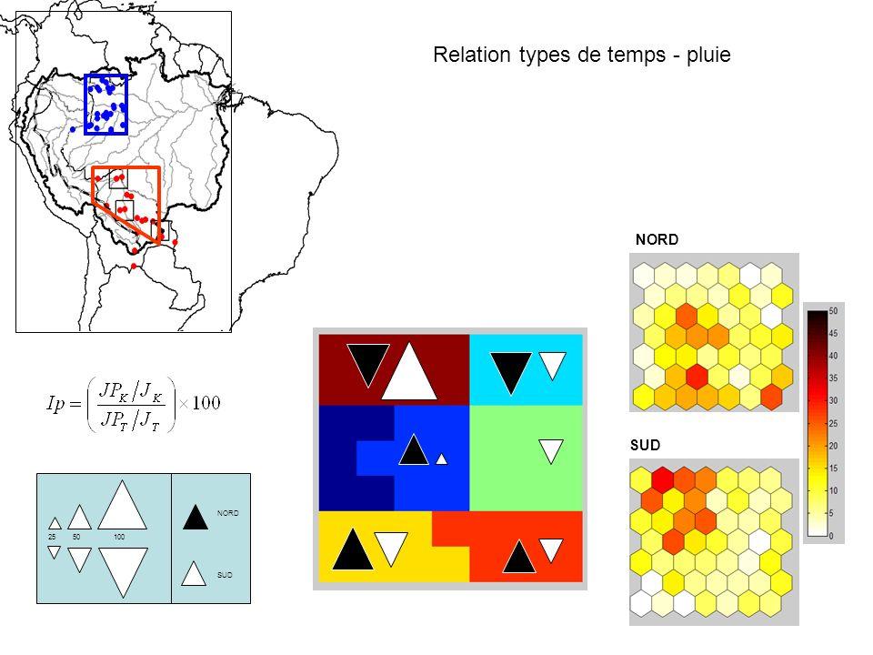 NORD SUD 1005025 NORD SUD Relation types de temps - pluie