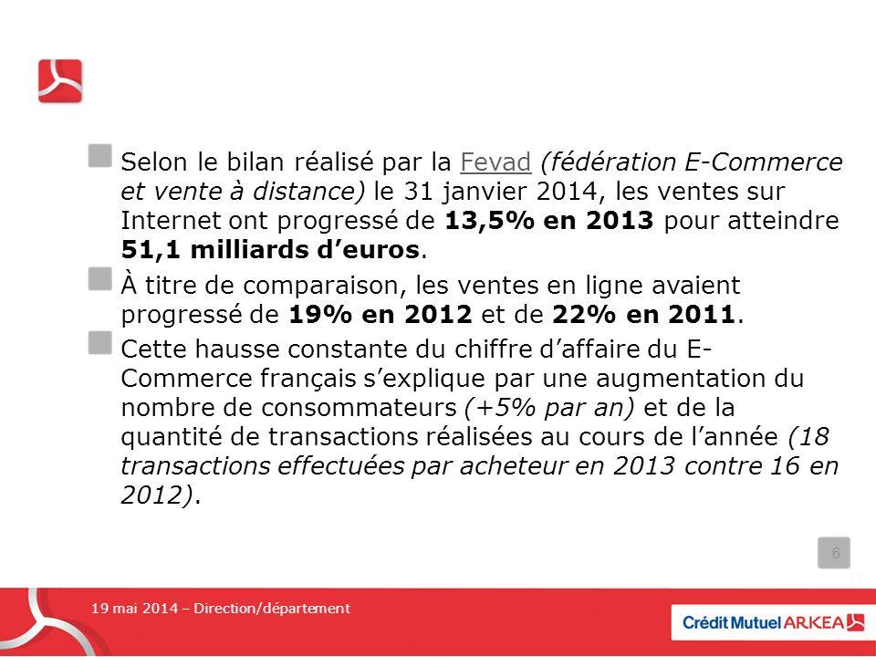 Selon le bilan réalisé par la Fevad (fédération E-Commerce et vente à distance) le 31 janvier 2014, les ventes sur Internet ont progressé de 13,5% en 2013 pour atteindre 51,1 milliards deuros.Fevad À titre de comparaison, les ventes en ligne avaient progressé de 19% en 2012 et de 22% en 2011.