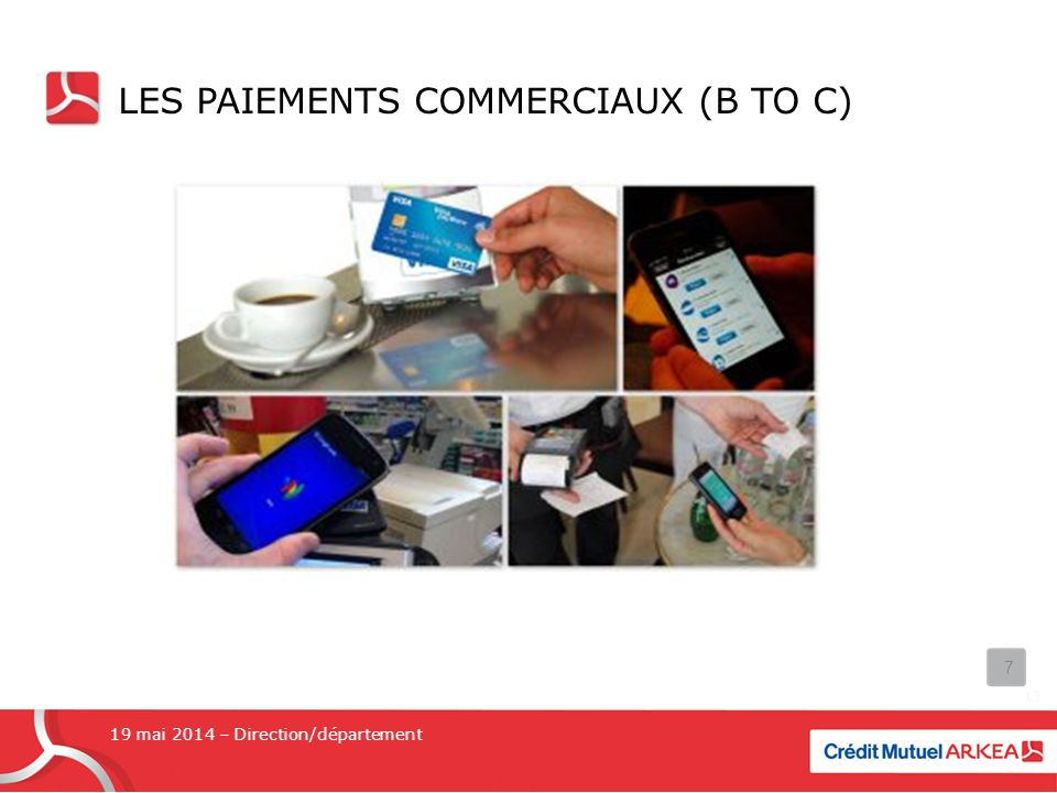 Date – Emetteur – Usage : E- PAIEMENT LOFFRE CITELIS SOLUTIONS DE PAIEMENTS POUR LE COMMERCE EN LIGNE ET LA VENTE A DISTANCE