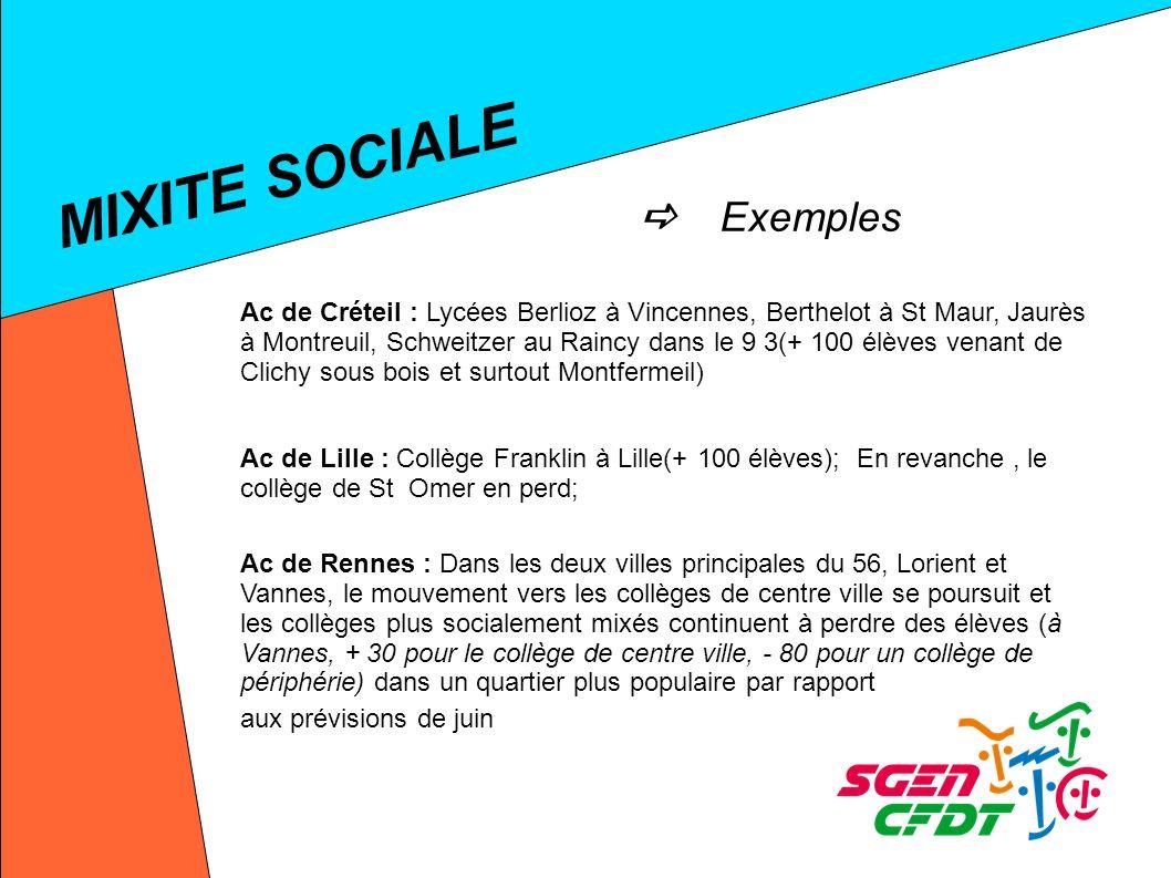 MIXITE SOCIALE Exemples Ac de Créteil : Lycées Berlioz à Vincennes, Berthelot à St Maur, Jaurès à Montreuil, Schweitzer au Raincy dans le 9 3(+ 100 élèves venant de Clichy sous bois et surtout Montfermeil) Ac de Lille : Collège Franklin à Lille(+ 100 élèves); En revanche, le collège de St Omer en perd; Ac de Rennes : Dans les deux villes principales du 56, Lorient et Vannes, le mouvement vers les collèges de centre ville se poursuit et les collèges plus socialement mixés continuent à perdre des élèves (à Vannes, + 30 pour le collège de centre ville, - 80 pour un collège de périphérie) dans un quartier plus populaire par rapport aux prévisions de juin